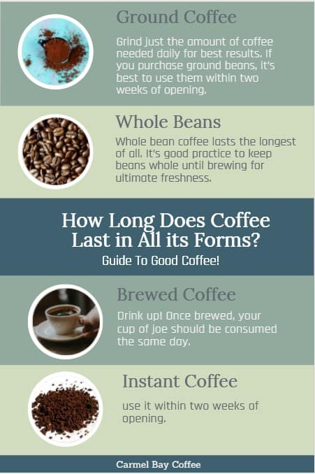 How long does instant coffee last